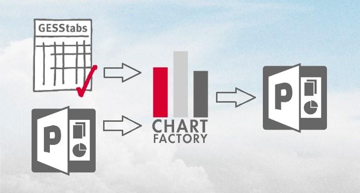 charting-prozess