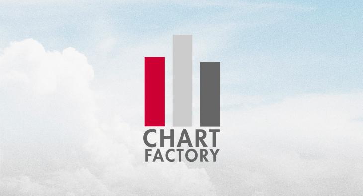 GESS_ChartFactory