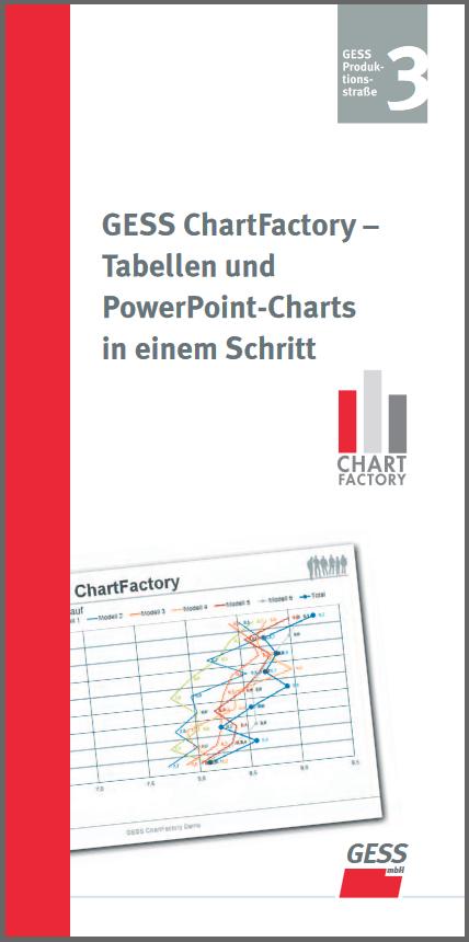 GESS ChartFactory-Flyer-Vorschau