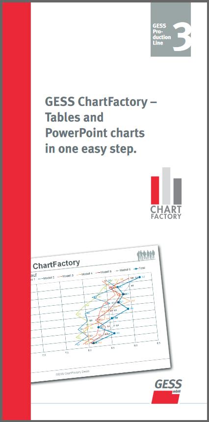 GESS ChartFactory-Flyer-Vorschau_engl