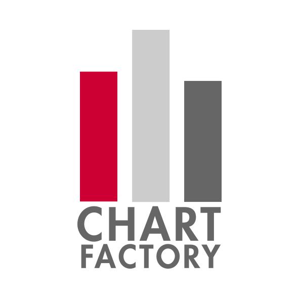 gess-chartfactory